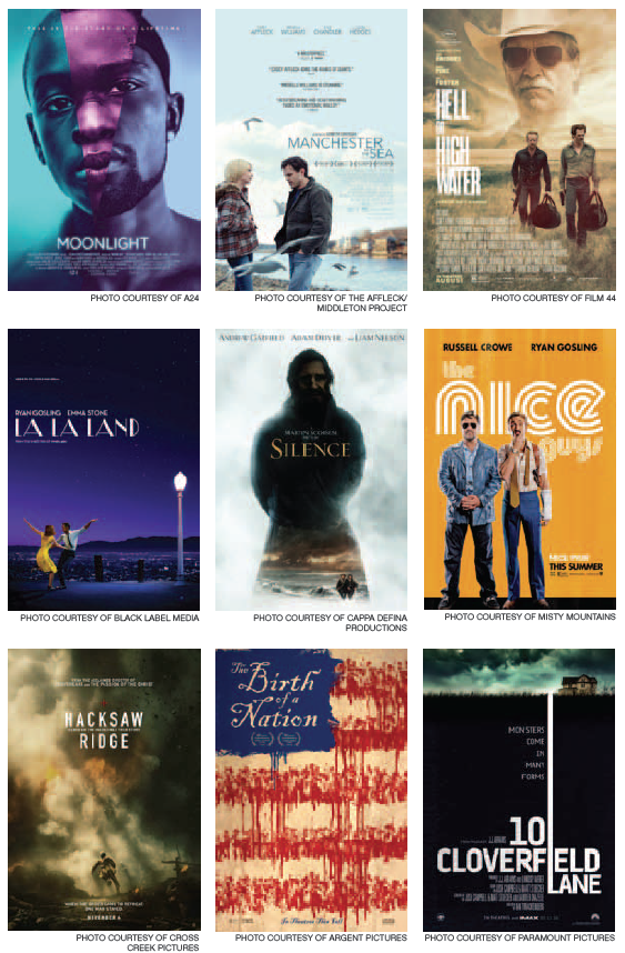 2018 Oscar Predictions Supporting Actress August Hunter Spencer Go Top 5 Hong Chau Juno Temple Rebound additionally We All Dream In Gold The 88th Oscars Roll Out Their Poster And Art furthermore Brandon Flowers Winding Down as well Faye Dunaway Oscar History Academy Award Nominations moreover 2018 Oscar Predictions Best Actress. on oscar 2017 predictions and the nominees will be