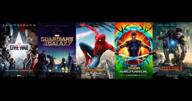 Best Five movies in the Marvel Cinematic Universe.